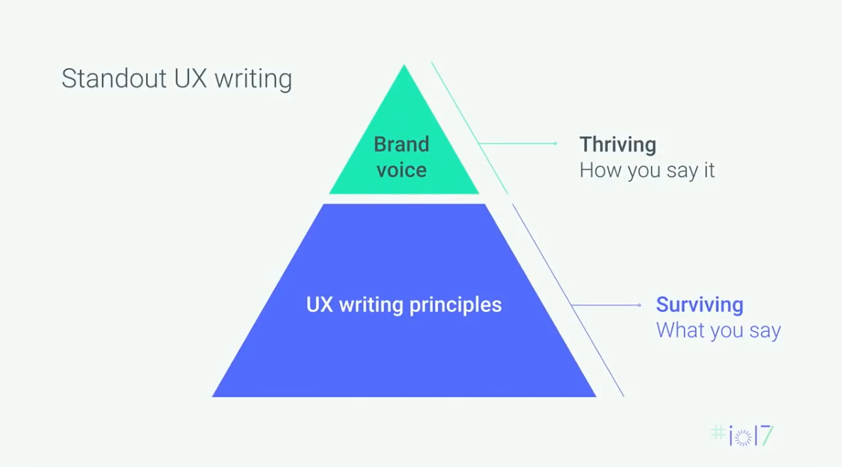 UX-writing Brand Voice Google Pyramid