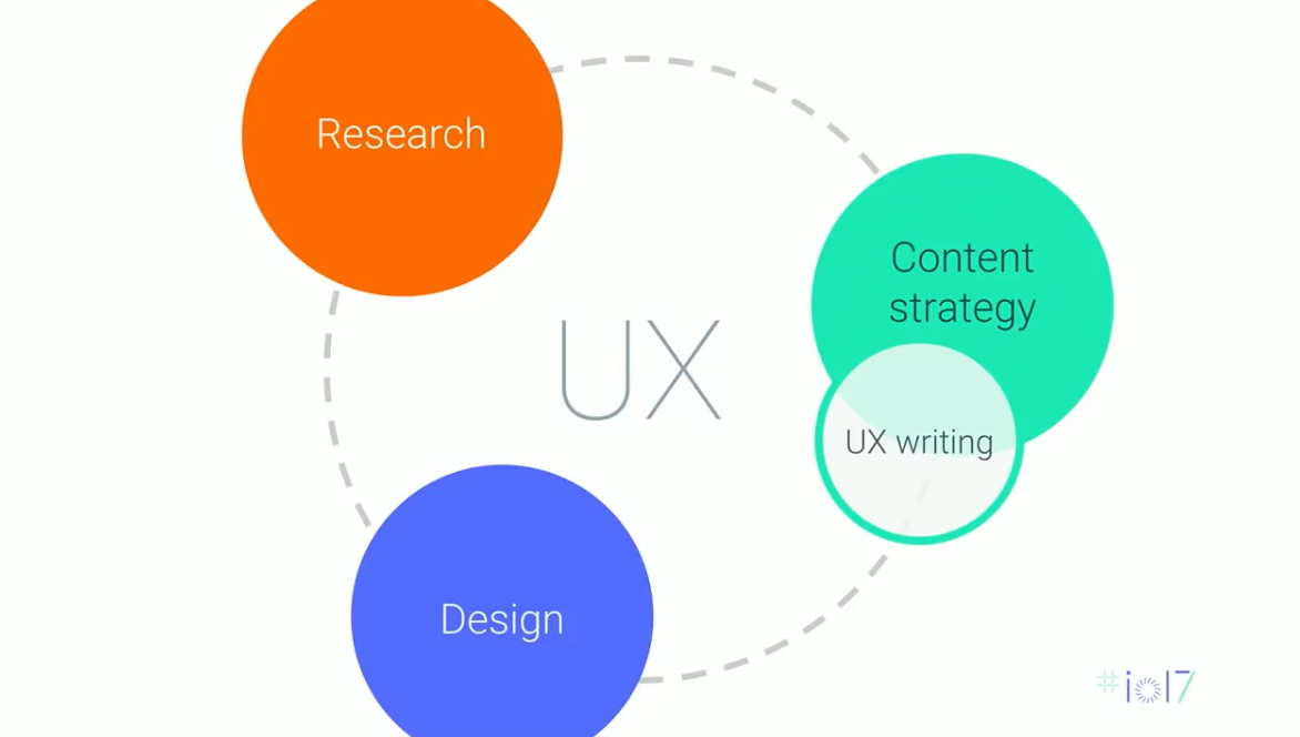 UX-writing Google Circle